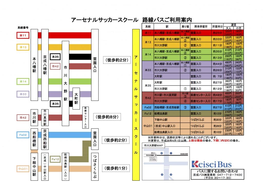 京成バス ダイヤ改正のご案内(平成26年9月16日より)